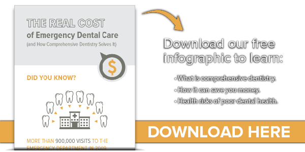 Homepage preview of our FREE infographic about Emergency Dental Care.